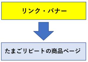 【リンク・バナー】→【サブスクストアの商品ページ】