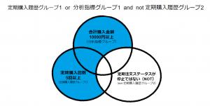 セグメントの例
