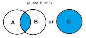 ()の条件式