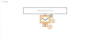 キャンペーンの登録方法